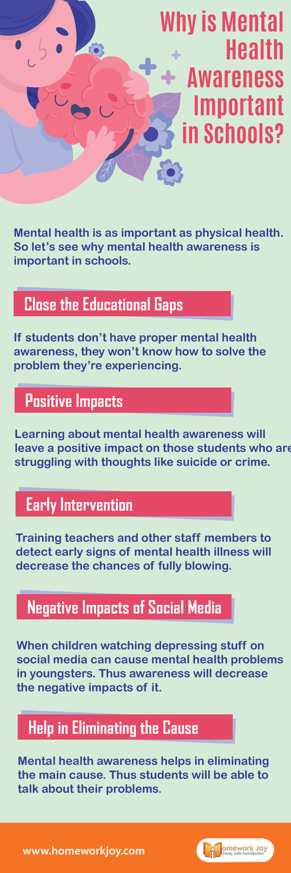 Why is Mental Health Awareness important in Schools