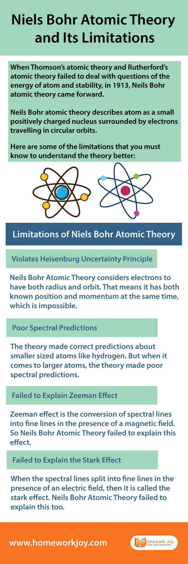 Niels-Bohr-Atomic-Theory-and-Its-Limitations